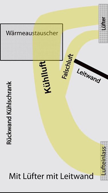 dometic k hlschrank l fter wohnmobil forum seite 1. Black Bedroom Furniture Sets. Home Design Ideas